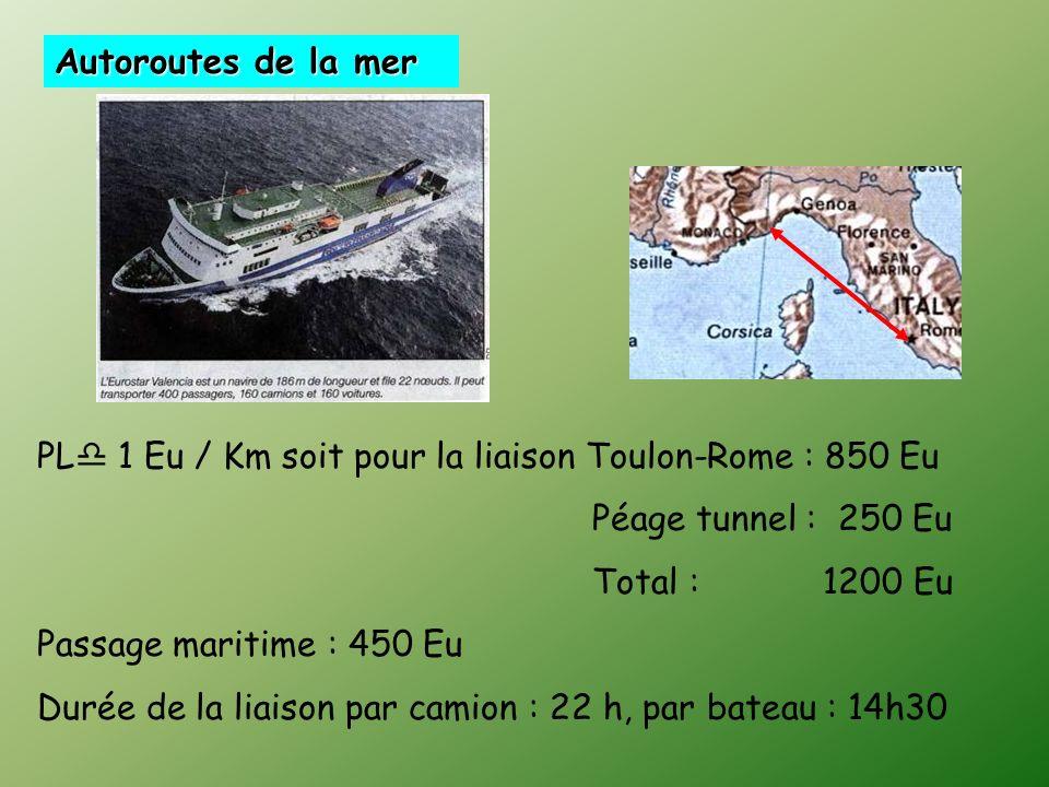 Autoroutes de la merPLd 1 Eu / Km soit pour la liaison Toulon-Rome : 850 Eu. Péage tunnel : 250 Eu.