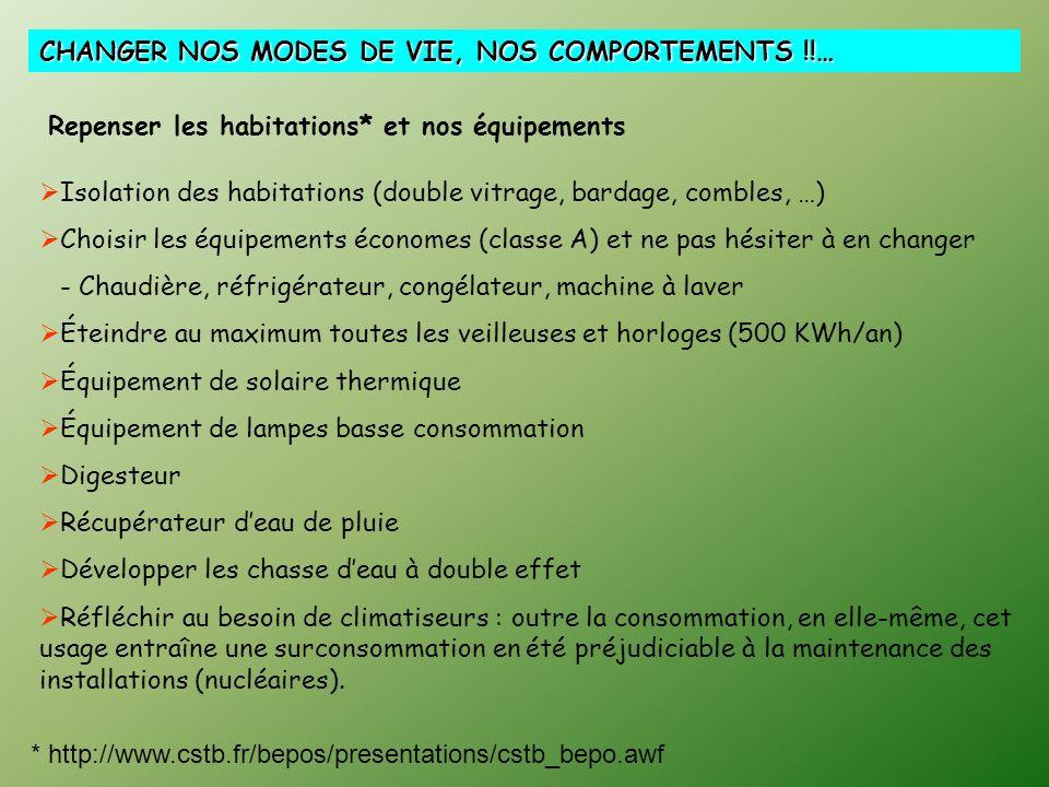CHANGER NOS MODES DE VIE, NOS COMPORTEMENTS !!…