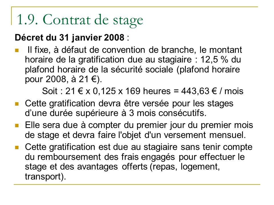 1.9. Contrat de stage Décret du 31 janvier 2008 :