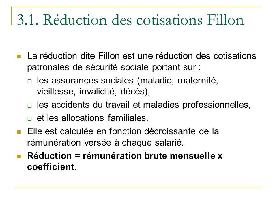 3.1. Réduction des cotisations Fillon