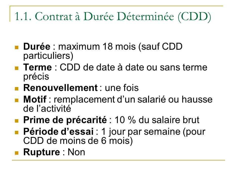 1.1. Contrat à Durée Déterminée (CDD)