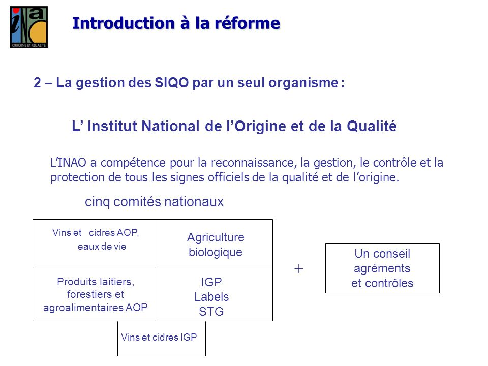 L' Institut National de l'Origine et de la Qualité
