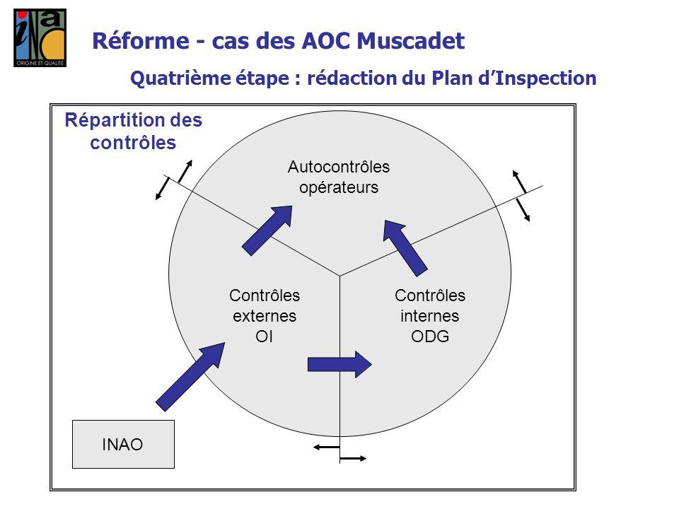 Réforme - cas des AOC Muscadet