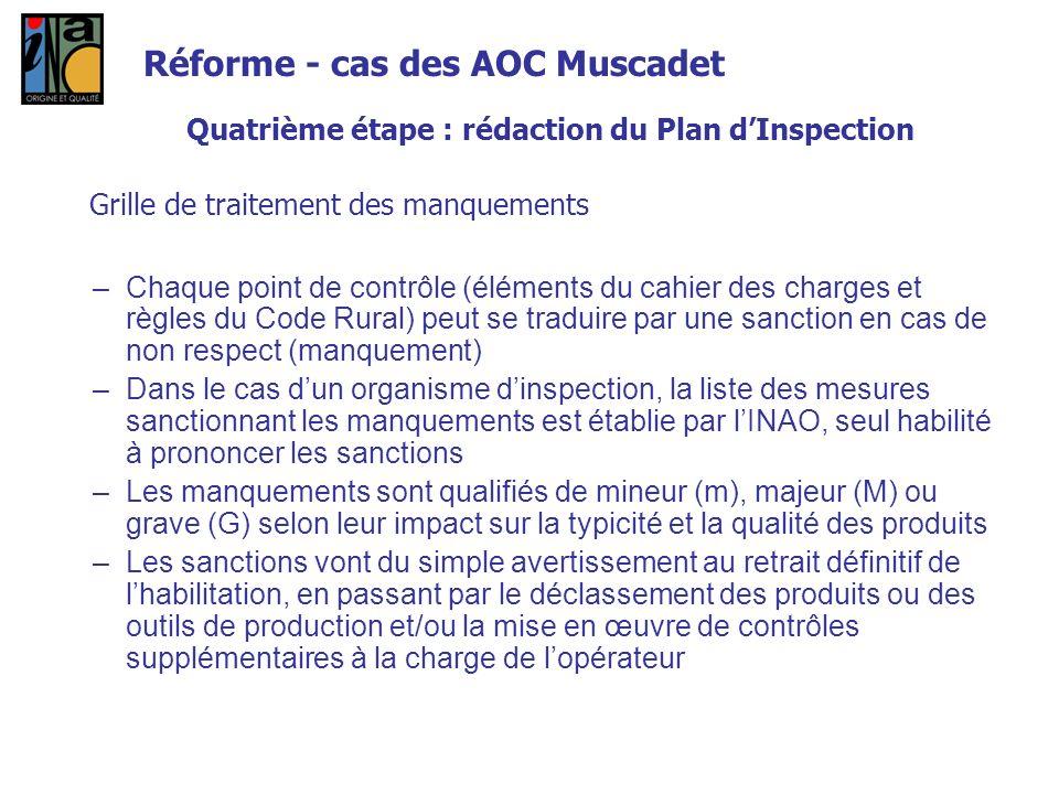 Quatrième étape : rédaction du Plan d'Inspection
