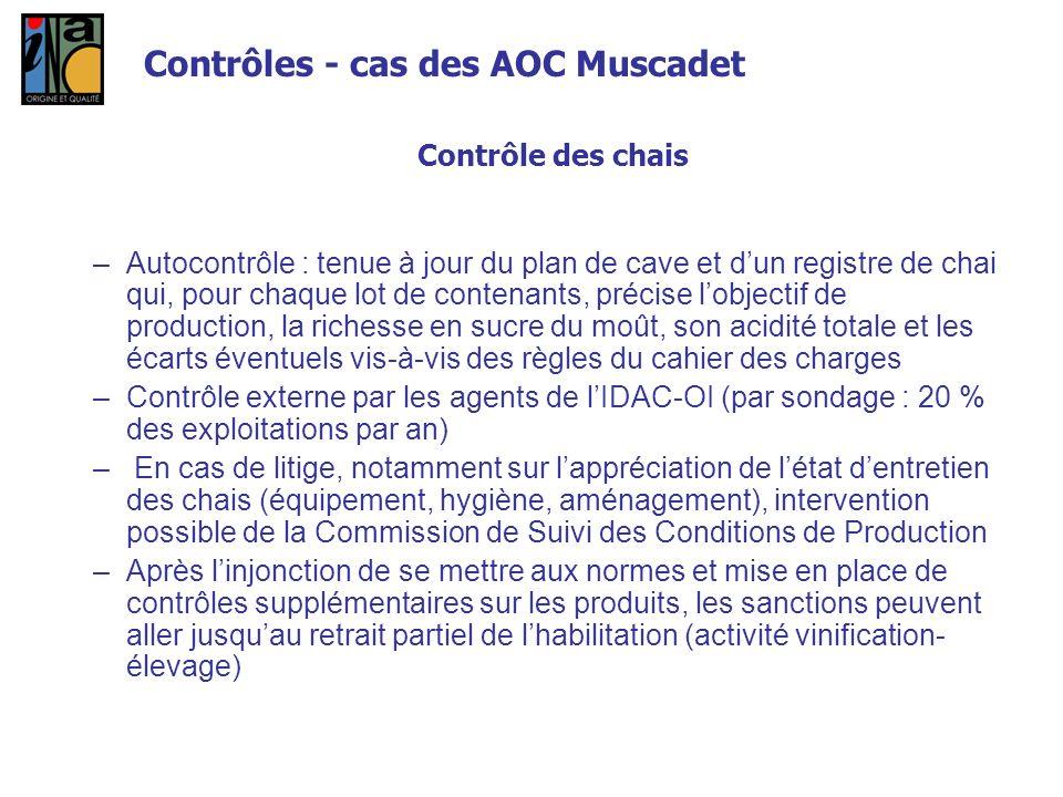 Contrôles - cas des AOC Muscadet