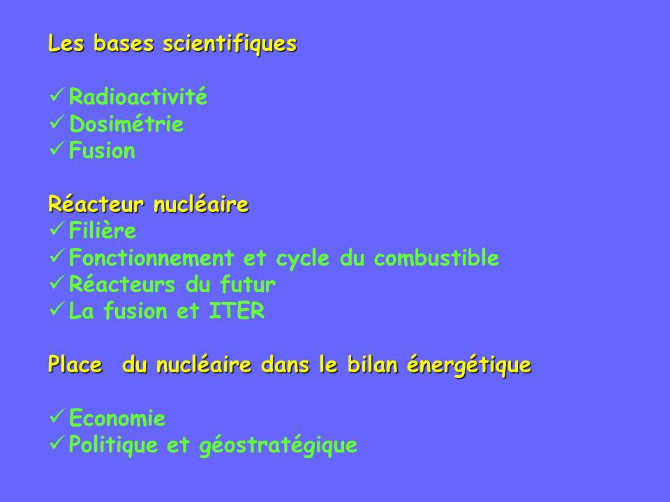 Les bases scientifiques