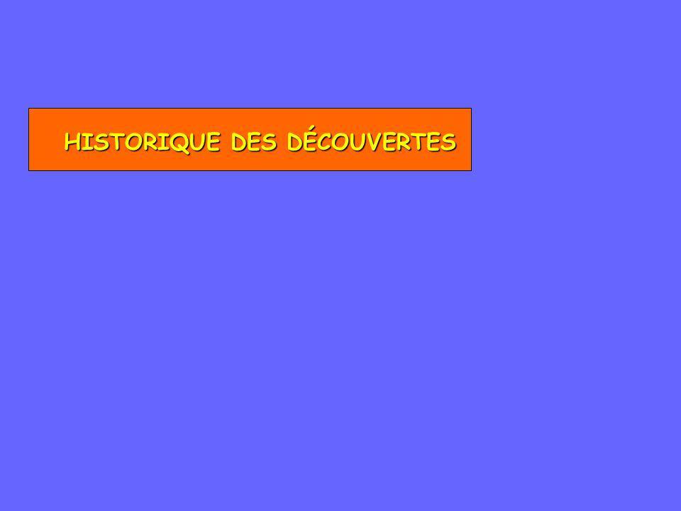 HISTORIQUE DES DÉCOUVERTES