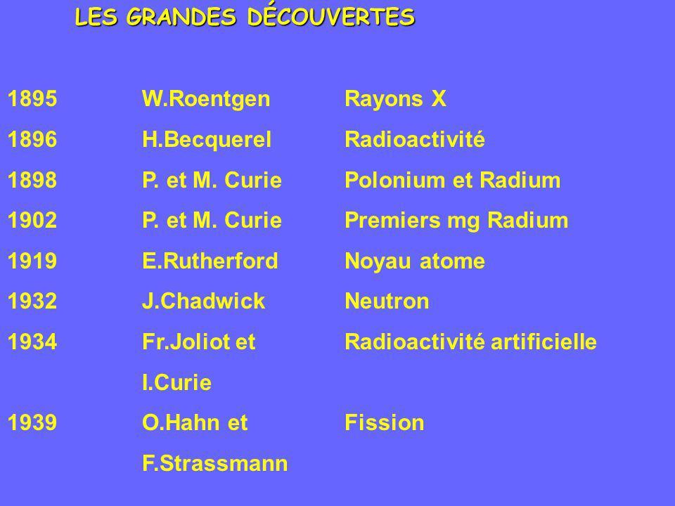 LES GRANDES DÉCOUVERTES