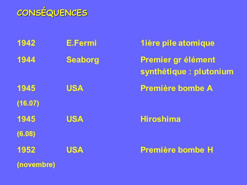 1942 E.Fermi 1ière pile atomique