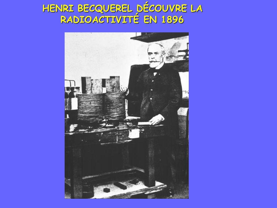 HENRI BECQUEREL DÉCOUVRE LA RADIOACTIVITÉ EN 1896