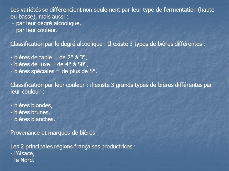 Les variétés se différencient non seulement par leur type de fermentation (haute ou basse), mais aussi :