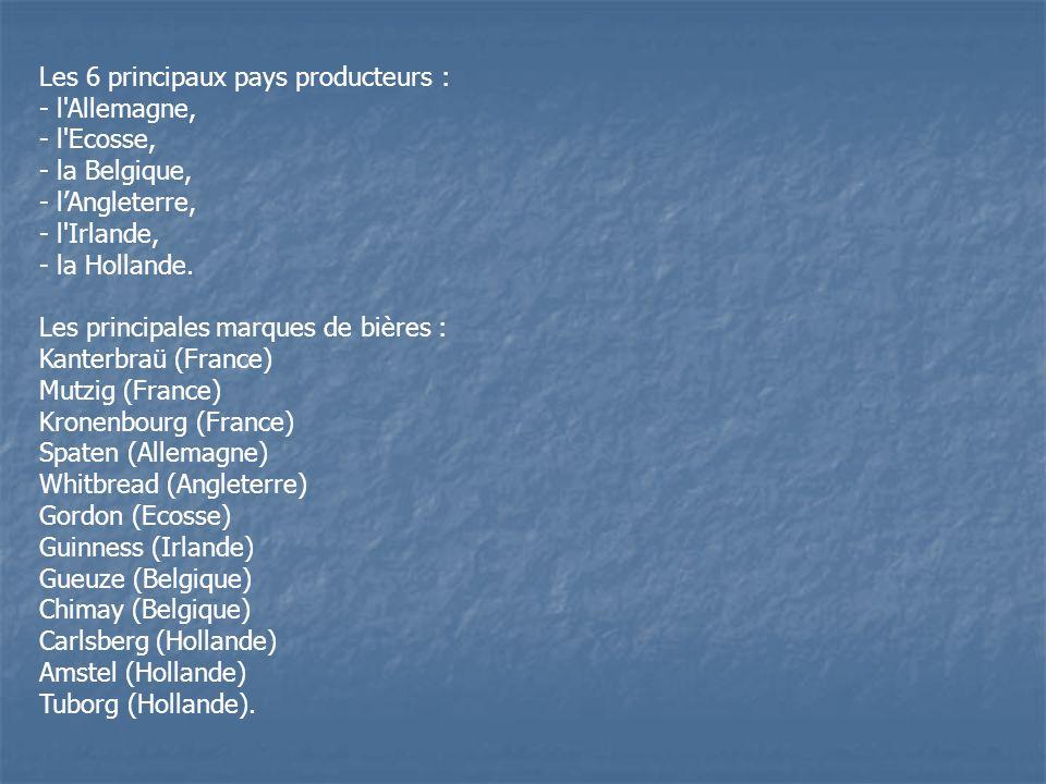 Les 6 principaux pays producteurs :