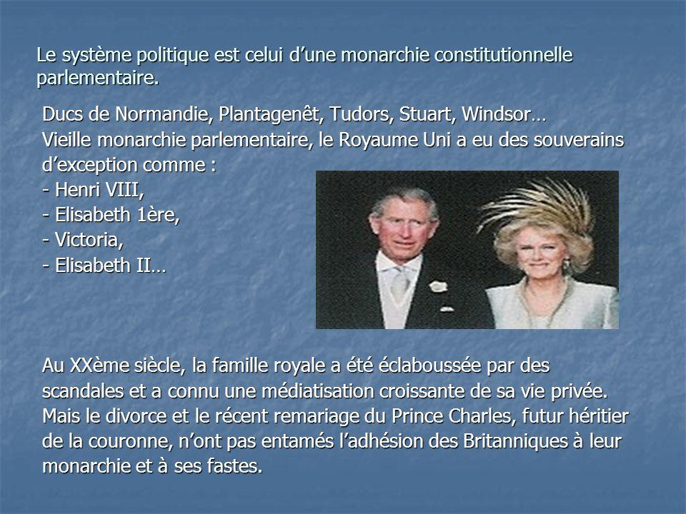 Le système politique est celui d'une monarchie constitutionnelle parlementaire.