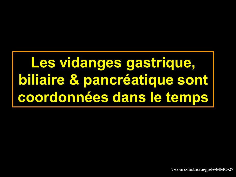Les vidanges gastrique, biliaire & pancréatique sont coordonnées dans le temps