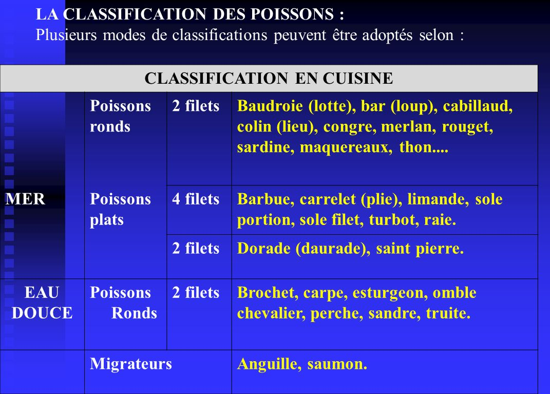 CLASSIFICATION EN CUISINE