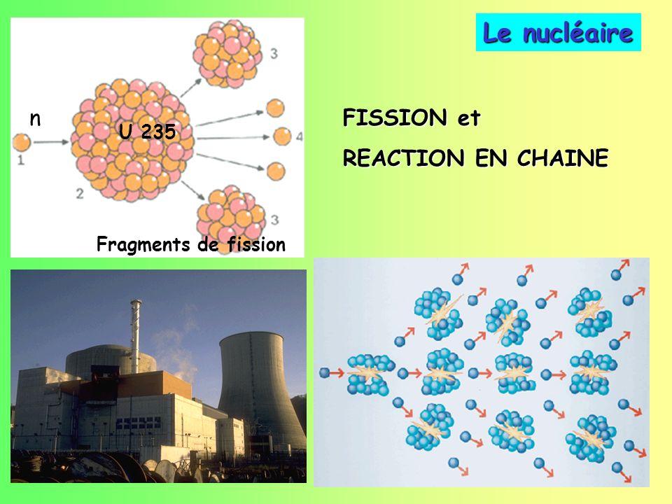 Le nucléaire n FISSION et REACTION EN CHAINE U 235