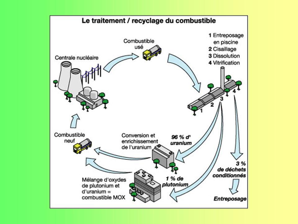 environnement et énergies