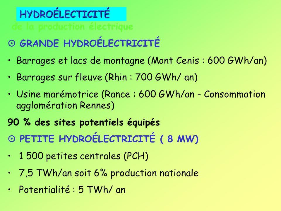 de la production électrique  GRANDE HYDROÉLECTRICITÉ