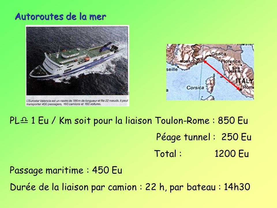 PLd 1 Eu / Km soit pour la liaison Toulon-Rome : 850 Eu