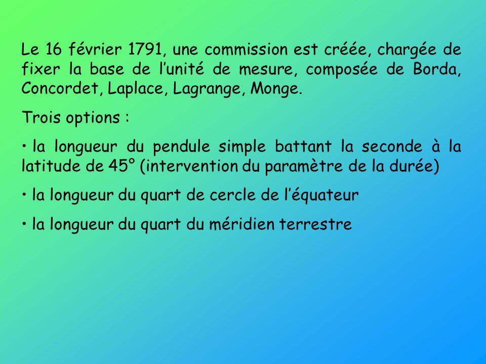 Le 16 février 1791, une commission est créée, chargée de fixer la base de l'unité de mesure, composée de Borda, Concordet, Laplace, Lagrange, Monge.