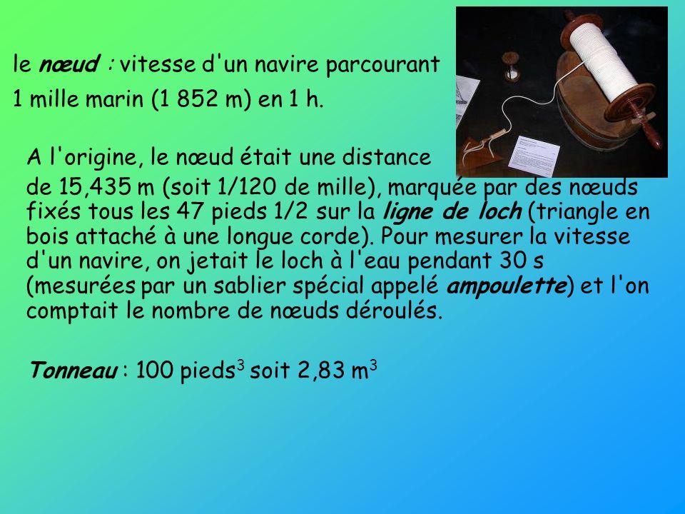 le nœud : vitesse d un navire parcourant 1 mille marin (1 852 m) en 1 h.