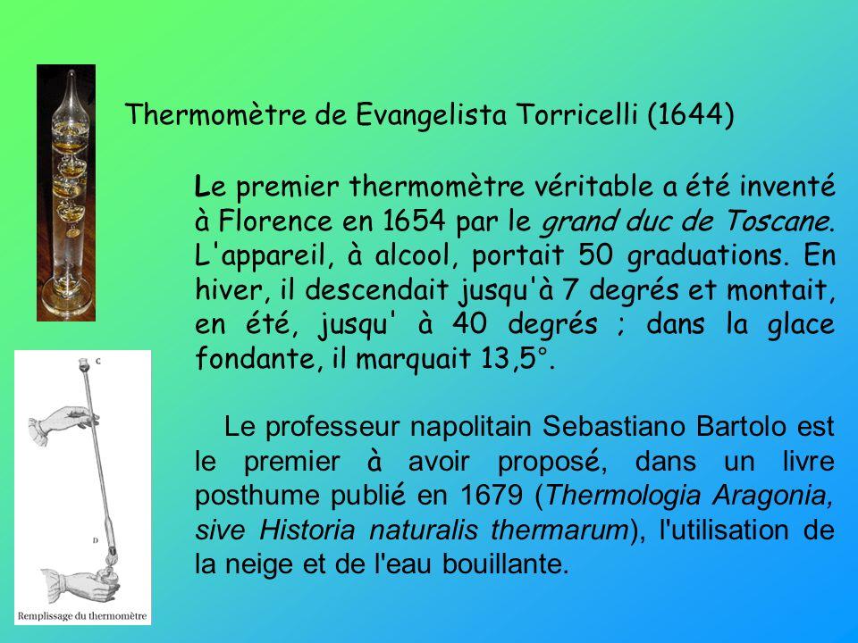 Thermomètre de Evangelista Torricelli (1644)