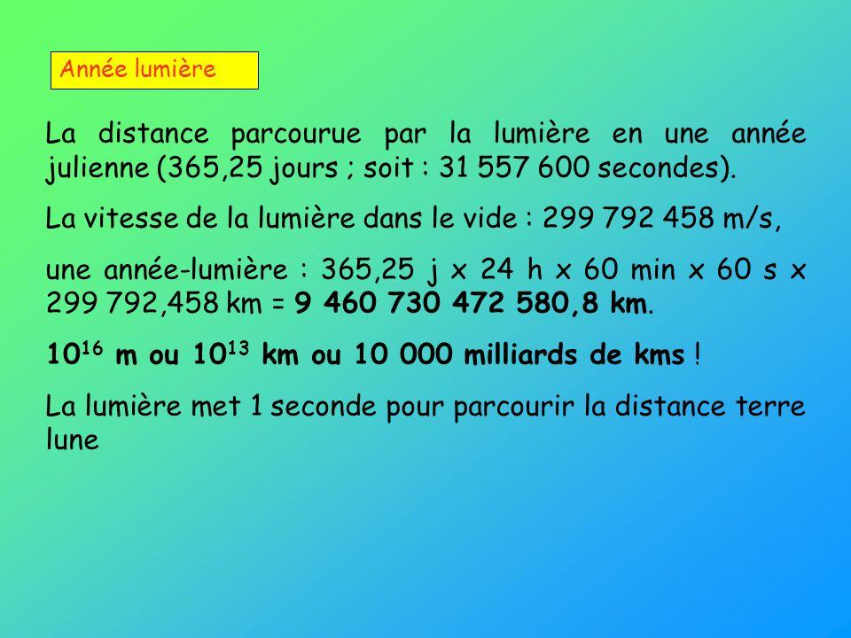 La vitesse de la lumière dans le vide : 299 792 458 m/s,