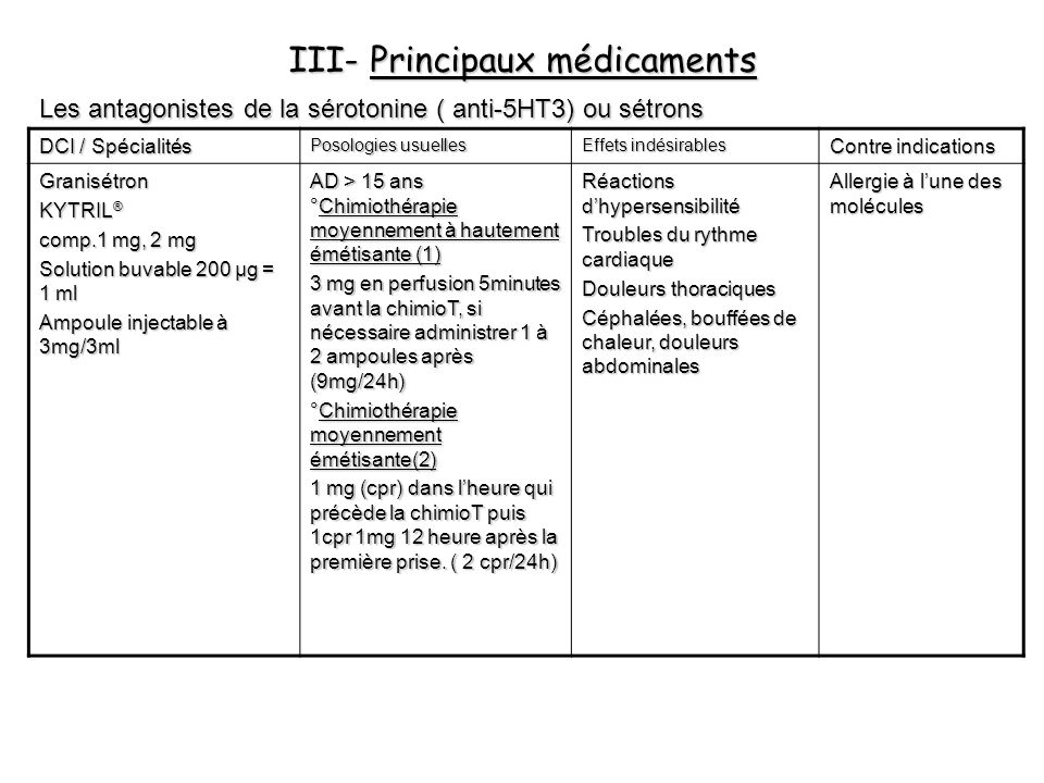 III- Principaux médicaments