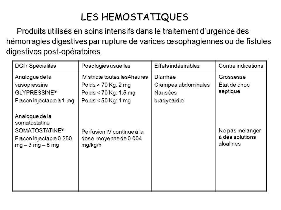 LES HEMOSTATIQUES Produits utilisés en soins intensifs dans le traitement d'urgence des.