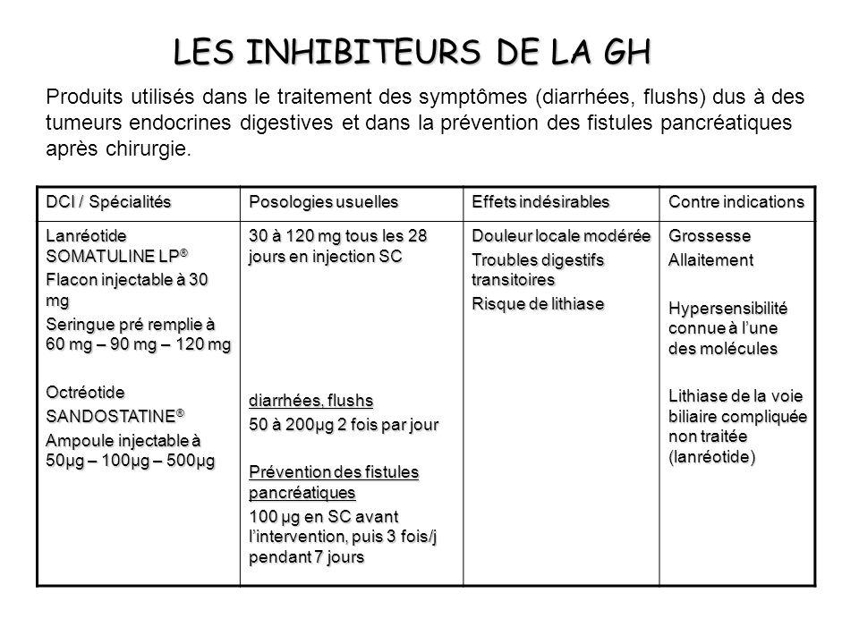 LES INHIBITEURS DE LA GH