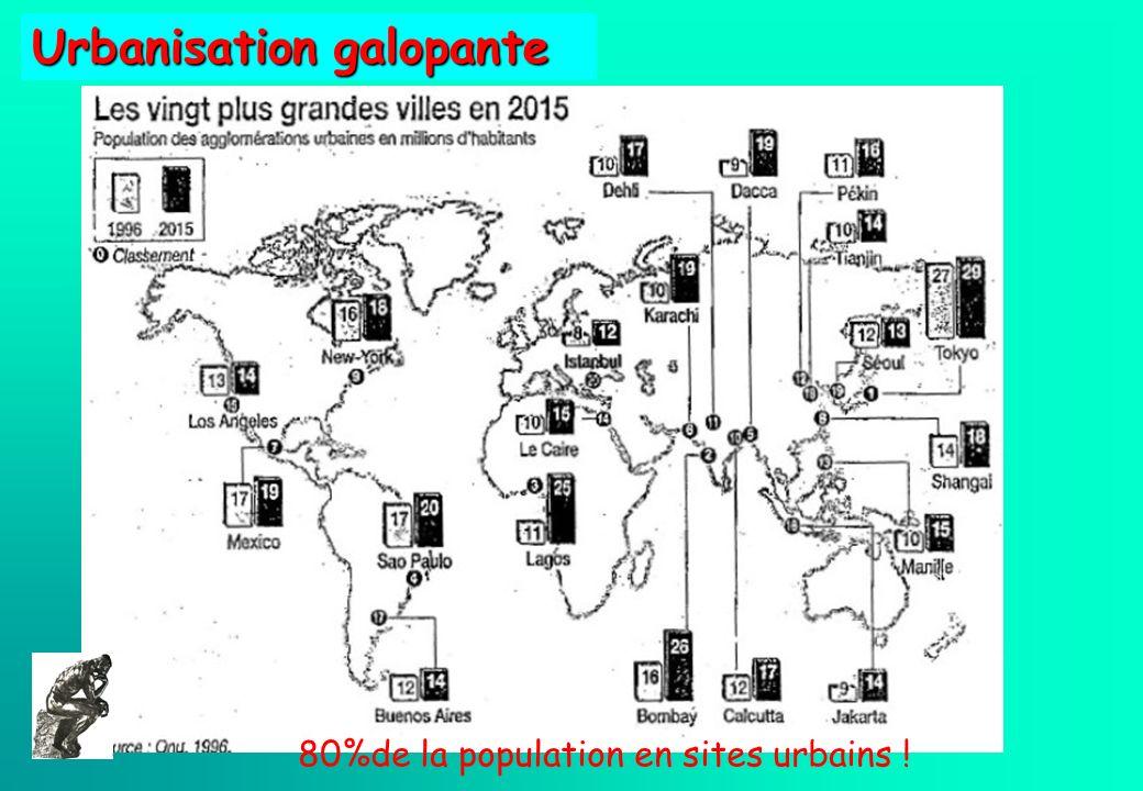 80%de la population en sites urbains !