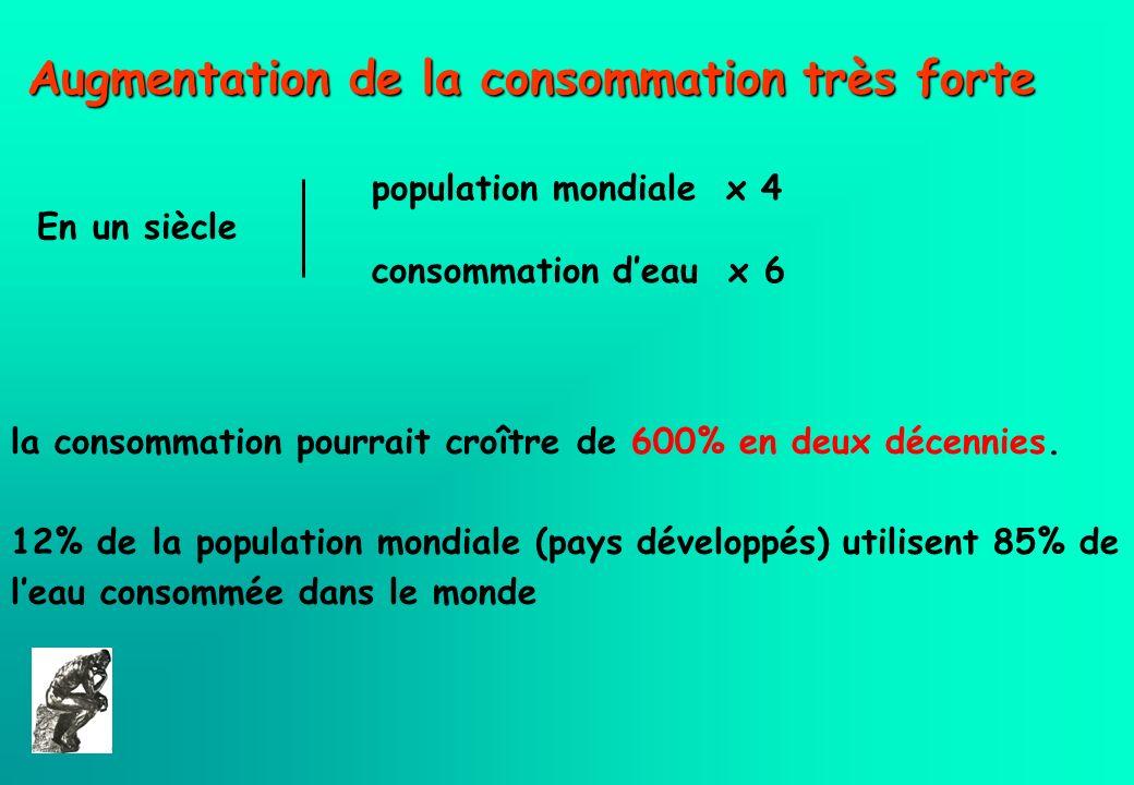 Augmentation de la consommation très forte