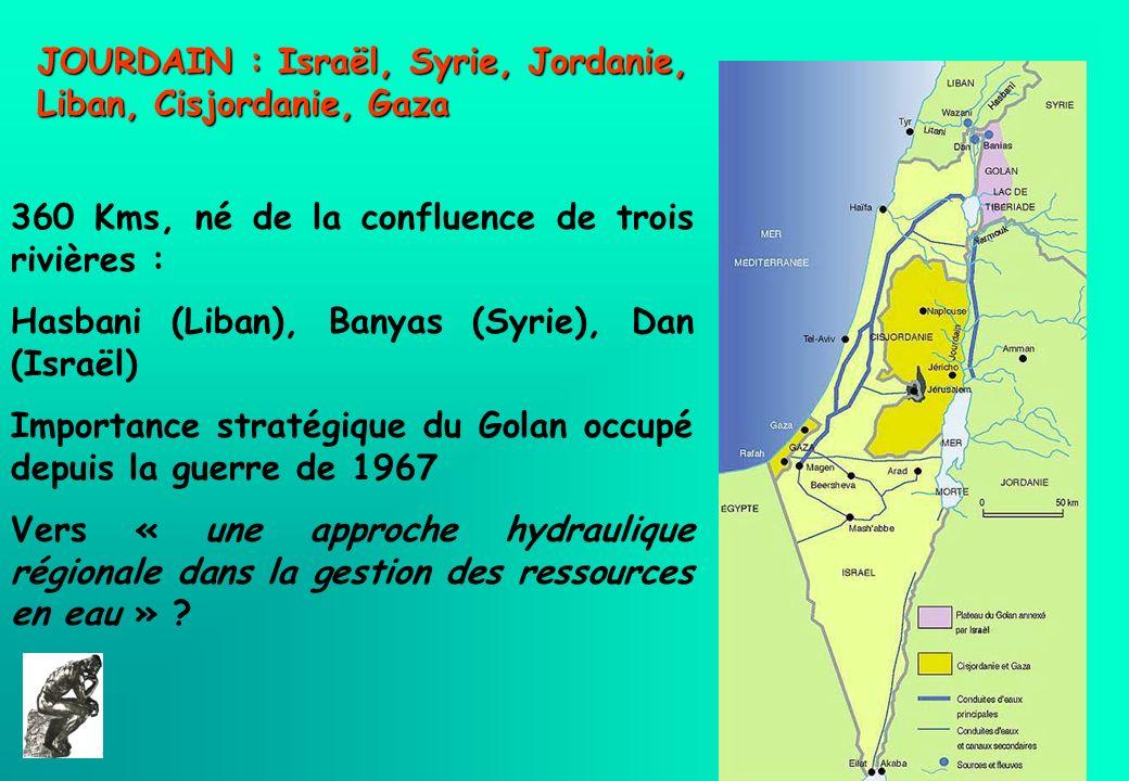 JOURDAIN : Israël, Syrie, Jordanie, Liban, Cisjordanie, Gaza
