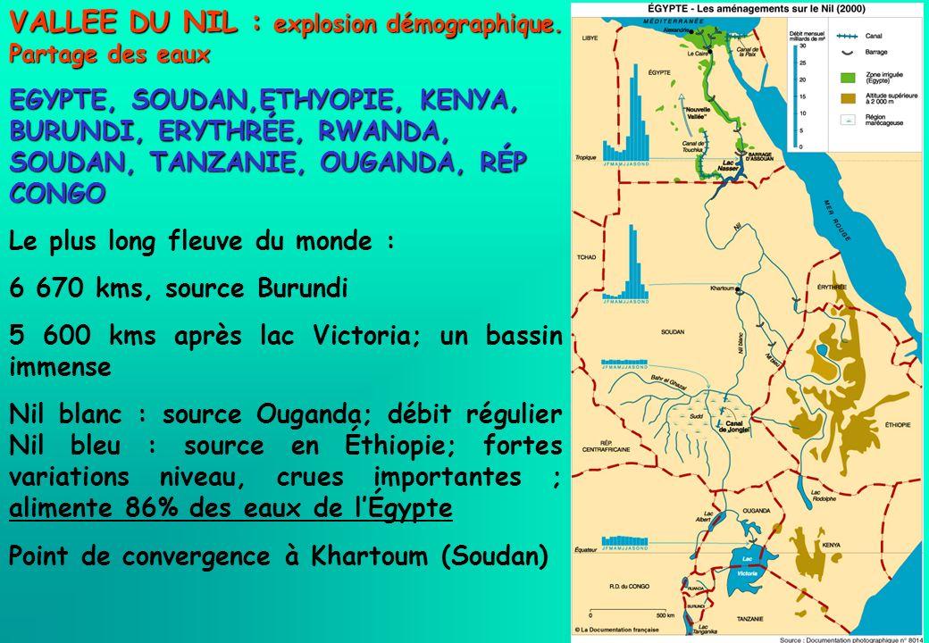 VALLEE DU NIL : explosion démographique. Partage des eaux