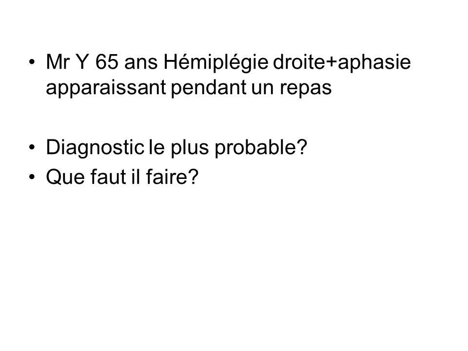 Mr Y 65 ans Hémiplégie droite+aphasie apparaissant pendant un repas