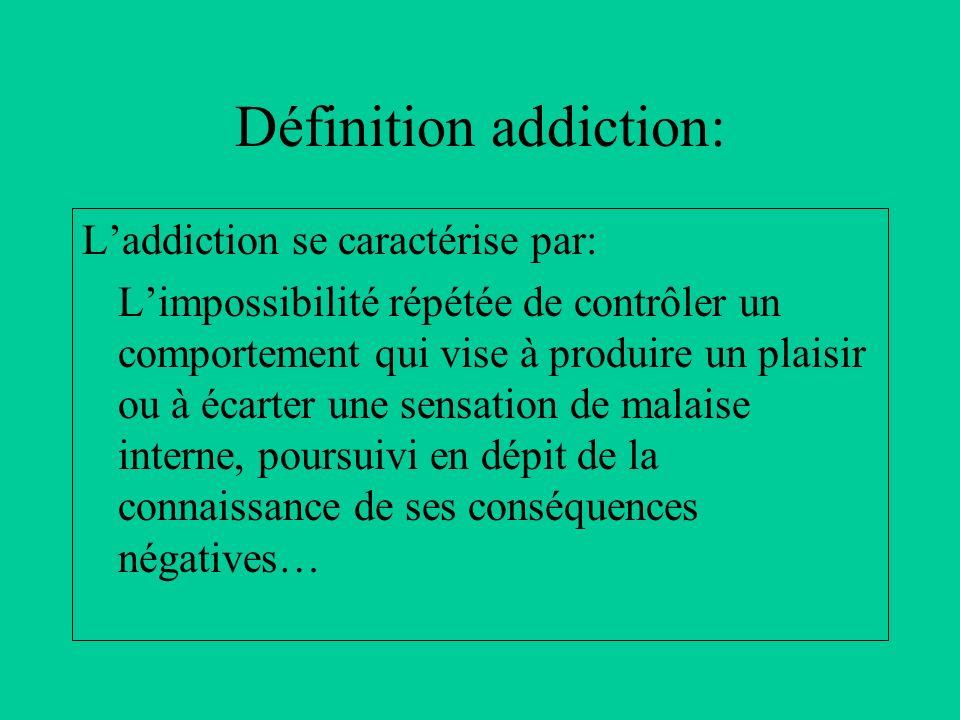 Définition addiction: