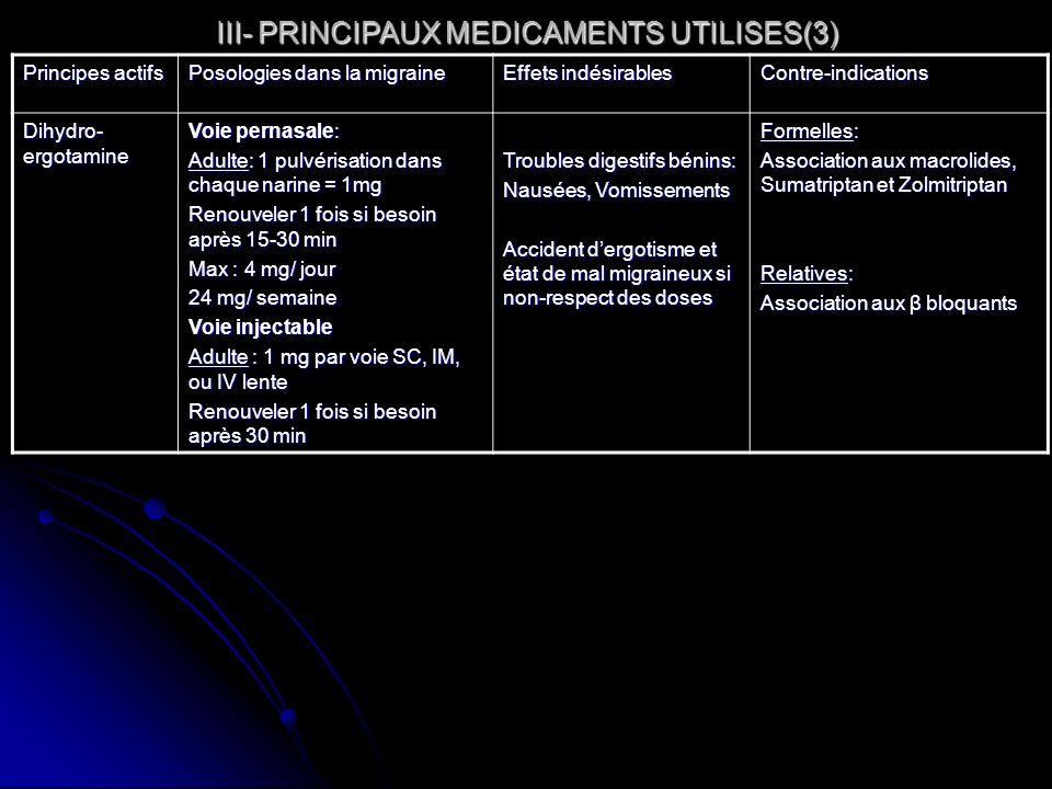 III- PRINCIPAUX MEDICAMENTS UTILISES(3)