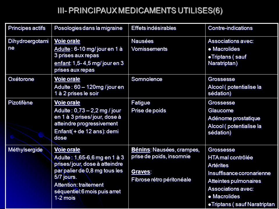 III- PRINCIPAUX MEDICAMENTS UTILISES(6)