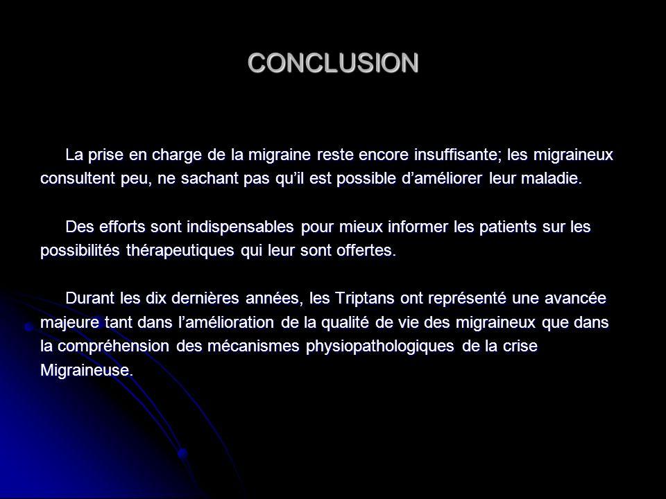 CONCLUSION La prise en charge de la migraine reste encore insuffisante; les migraineux.
