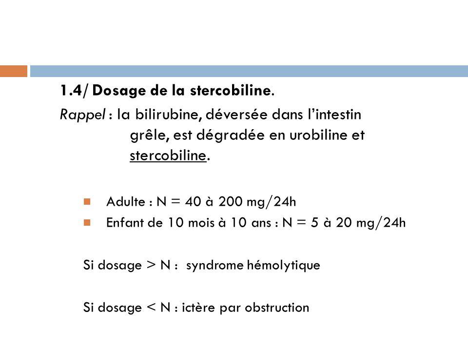 1.4/ Dosage de la stercobiline.