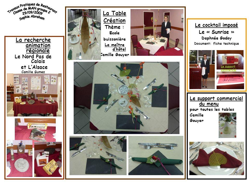 Travaux Pratiques de Restaurant Classe de MAN groupe 2 29/09/2009