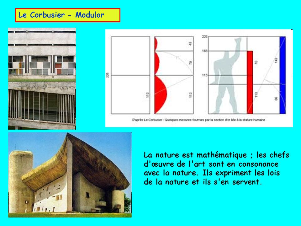 Le Corbusier - Modulor