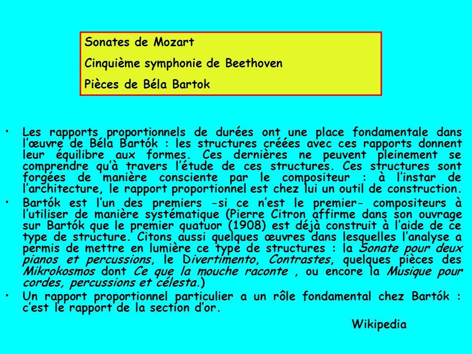 Sonates de Mozart Cinquième symphonie de Beethoven. Pièces de Béla Bartok.