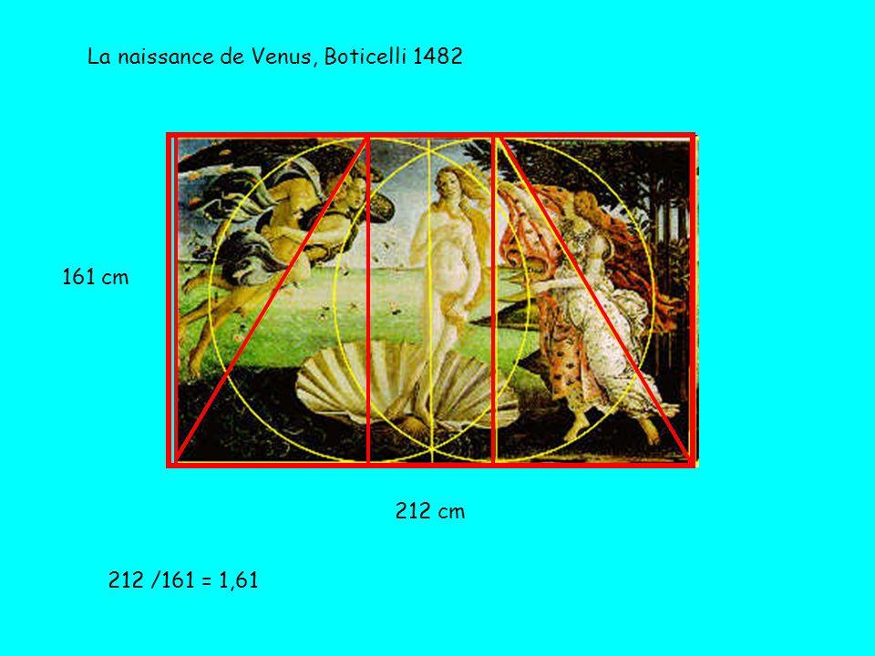 La naissance de Venus, Boticelli 1482