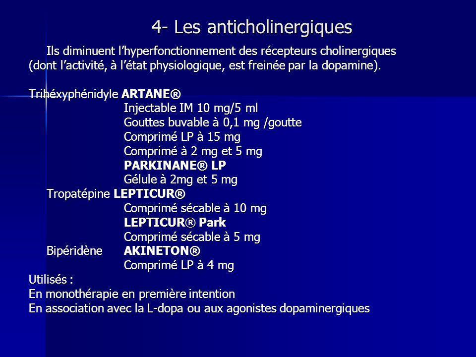4- Les anticholinergiques