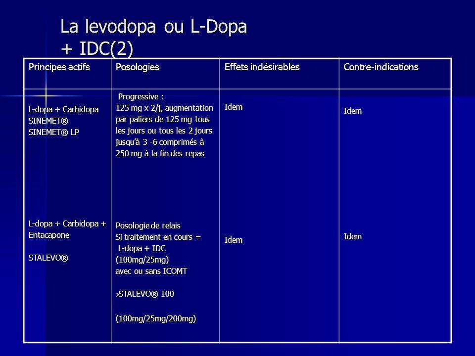 La levodopa ou L-Dopa + IDC(2)