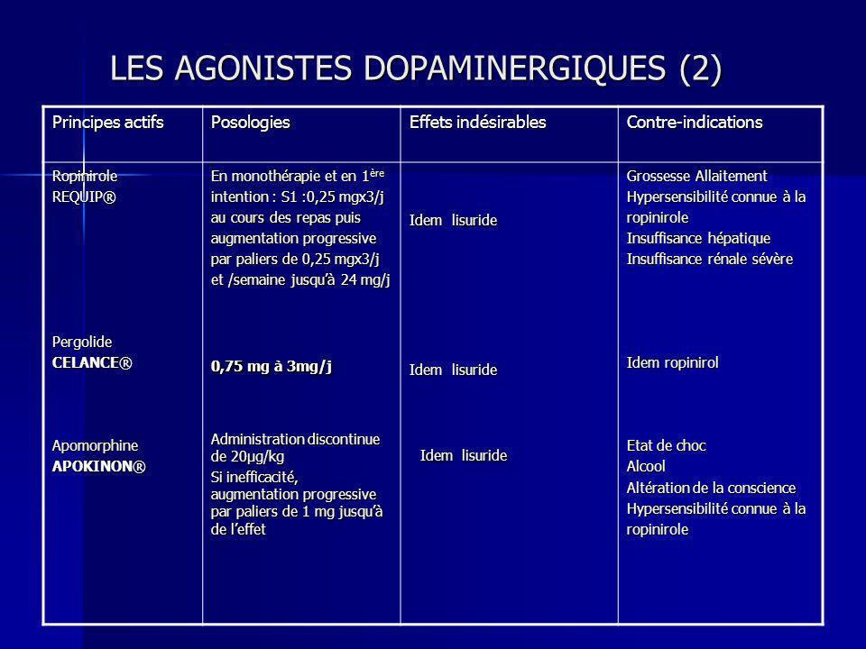 LES AGONISTES DOPAMINERGIQUES (2)