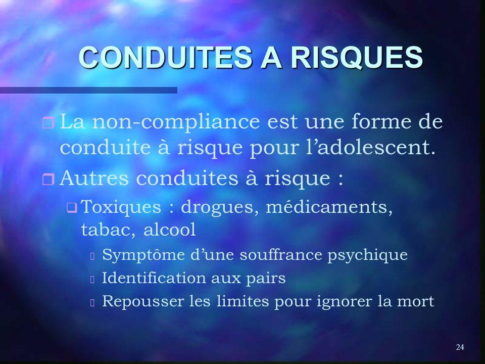 CONDUITES A RISQUES La non-compliance est une forme de conduite à risque pour l'adolescent. Autres conduites à risque :