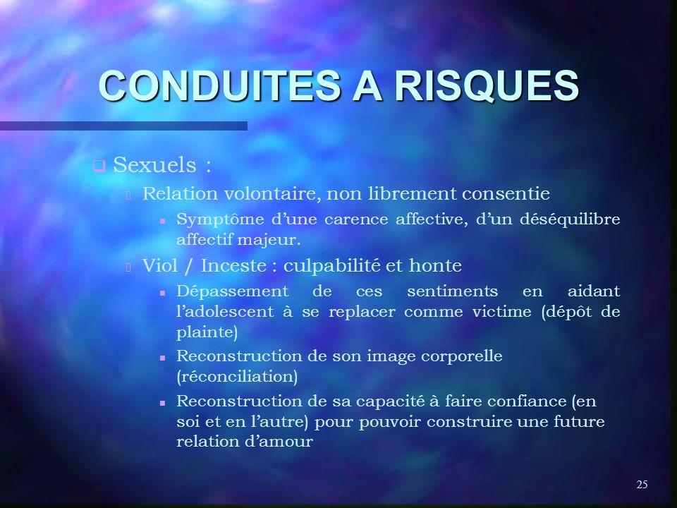 CONDUITES A RISQUES Sexuels :