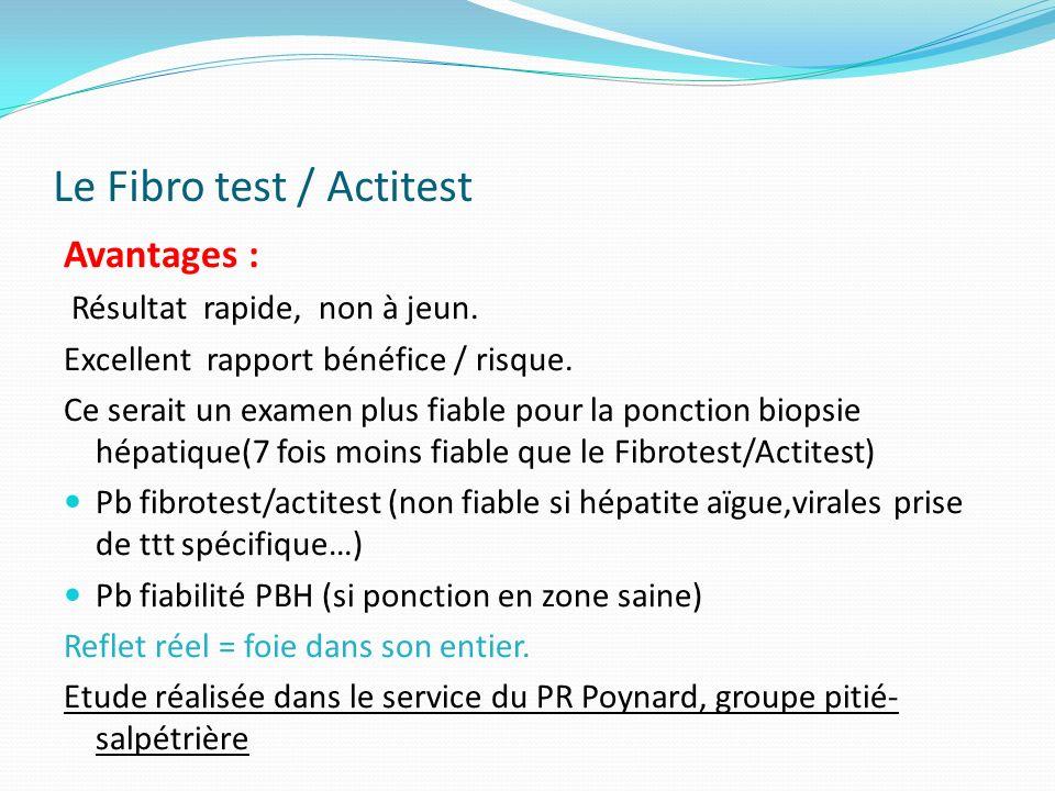 Le Fibro test / Actitest